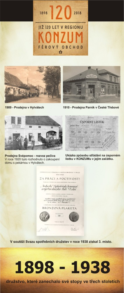 1898 - 1938