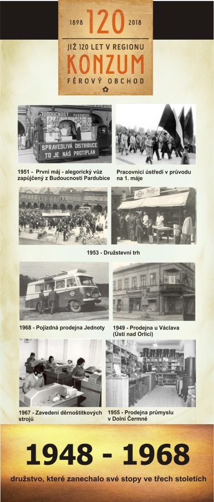 1948 - 1968